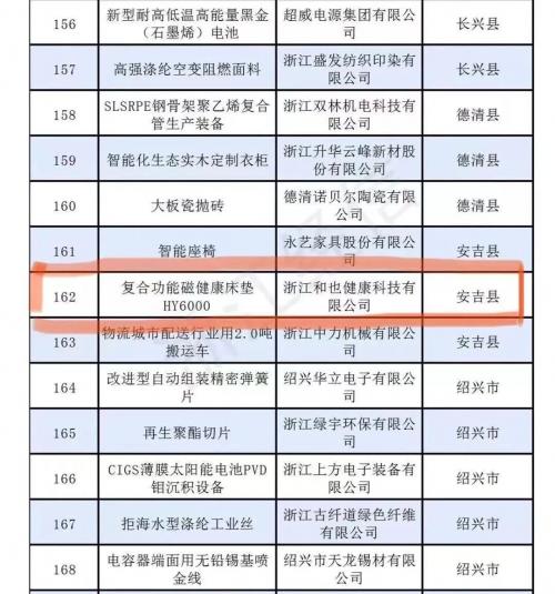 """和也科技荣获2019""""浙江制造精品""""企业"""