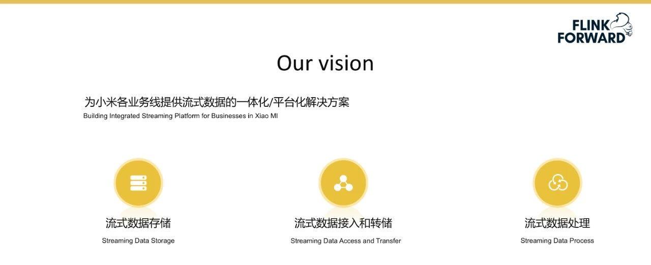 小米流媒体平台架构的演进与实践
