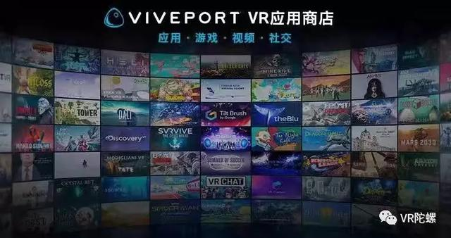 虚拟现实市场分析2020-平台