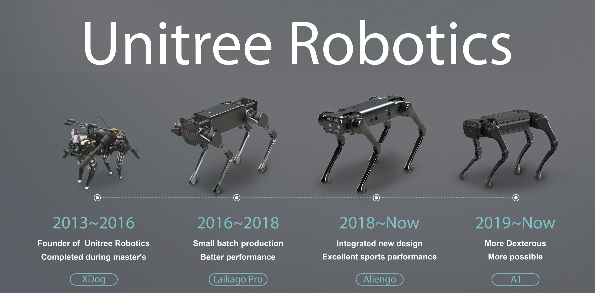 """玉树科技已经从红杉中国种子基金获得数千万美元一个新的四足机器人""""Unitree A1""""刚刚在CES发布"""