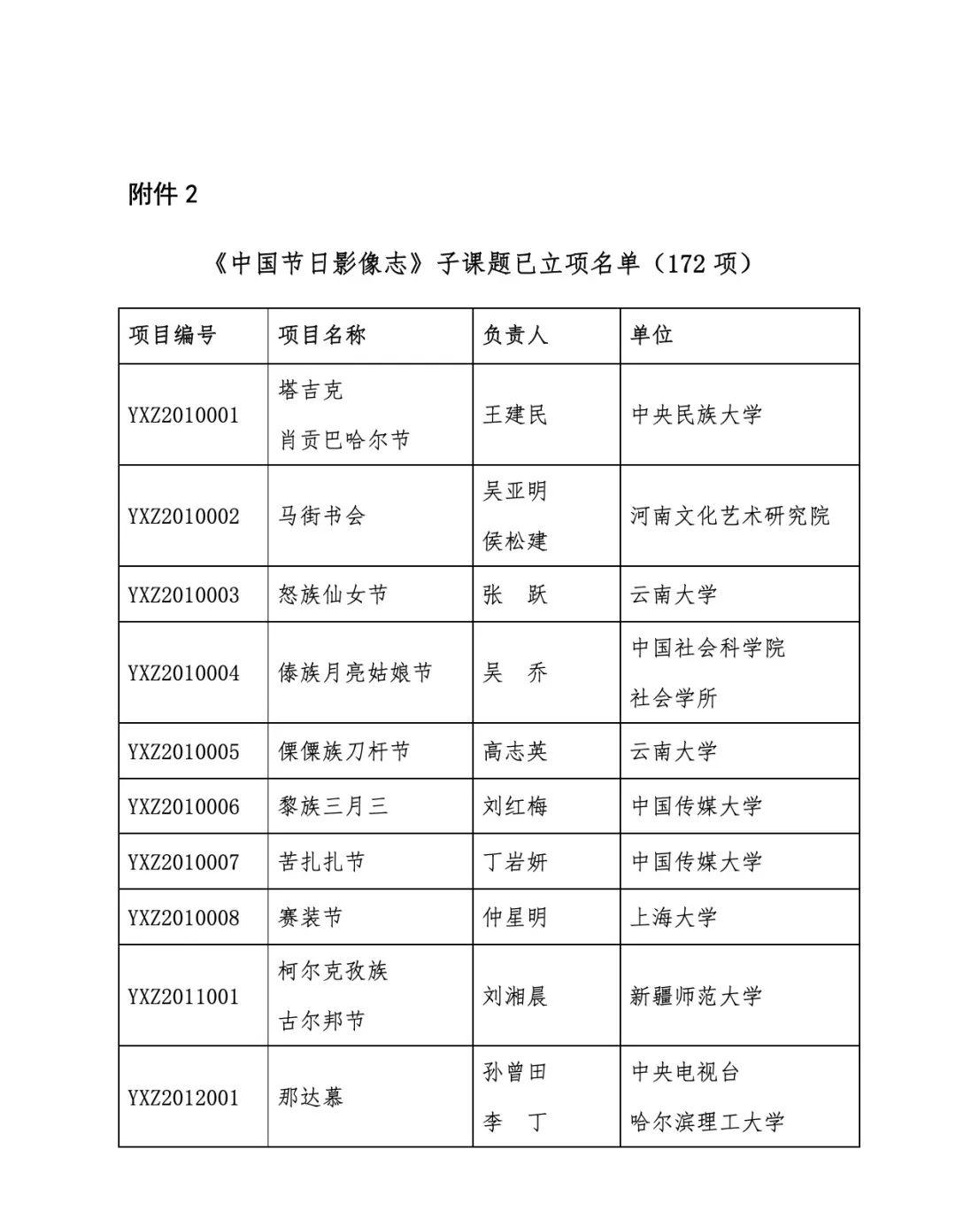 """【报名】2020年""""中国节日意象""""副题"""