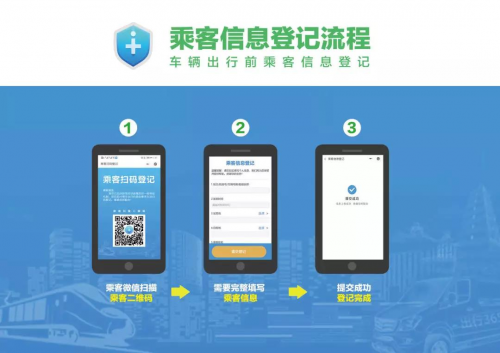 返工乘客请注意:全国将实行道路客运乘客信息登记制度