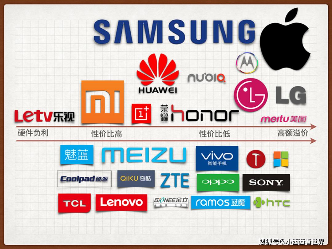 为什么国内手机制造商必须使用安卓系统否则您将看到其他系统会发生什么